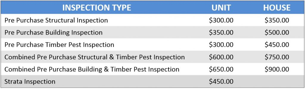 Pre purchase Building & Pest Inspection fee prices