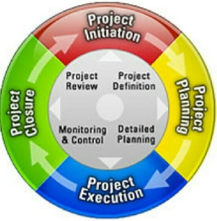 project management firms in sydney